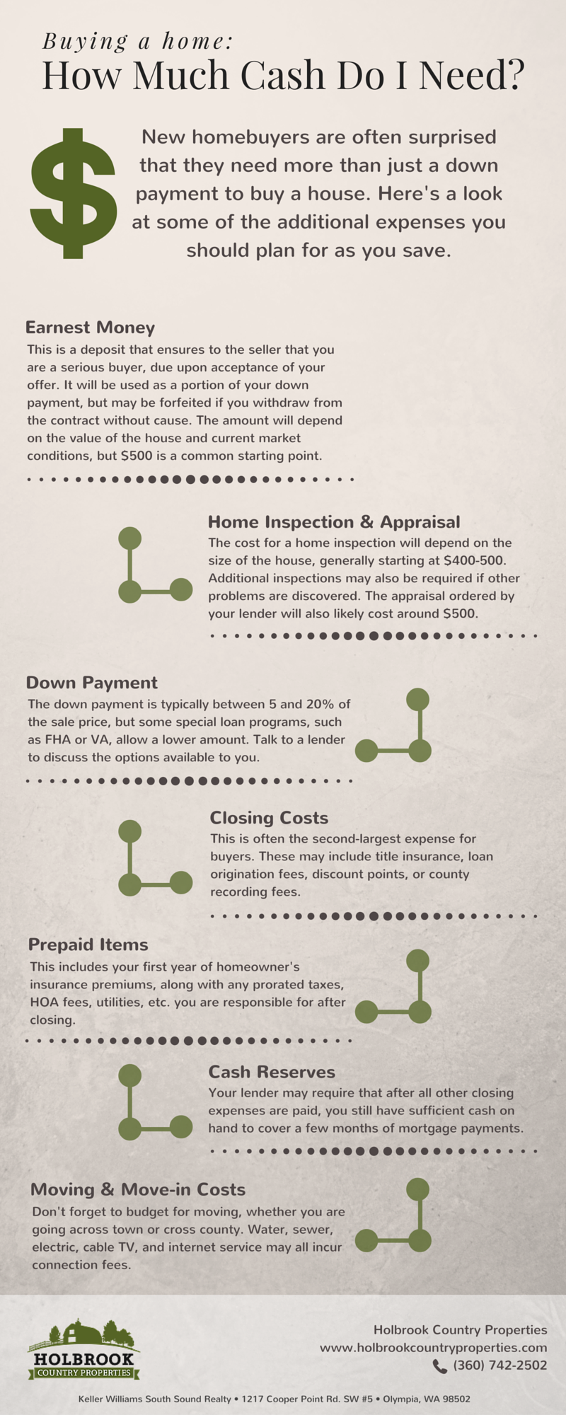 How To Start Investing In Al Property Owning Ine 1 Determine How Much  House You Can Afford